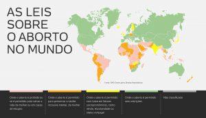 aborto no mundo em 2020